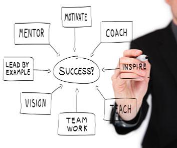 hardy coaching